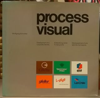 process visual: Development of a corporate identity. Wolfgang Schmittel
